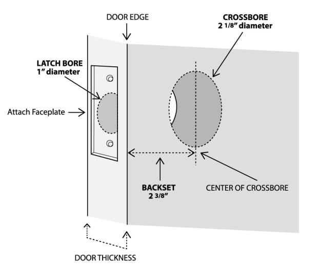 Measurements for New Door Hardware