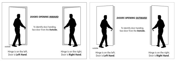 Importance of Door Handing
